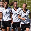 Прогноз на игру женского чемпионата мира Германия - Франция